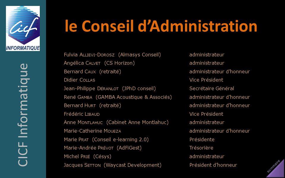 sommaire le Conseil dAdministration Fulvia A LLIEVI -D OROSZ (Almasys Conseil)administrateur Angélica C ALVET (CS Horizon)administrateur Bernard C AUX