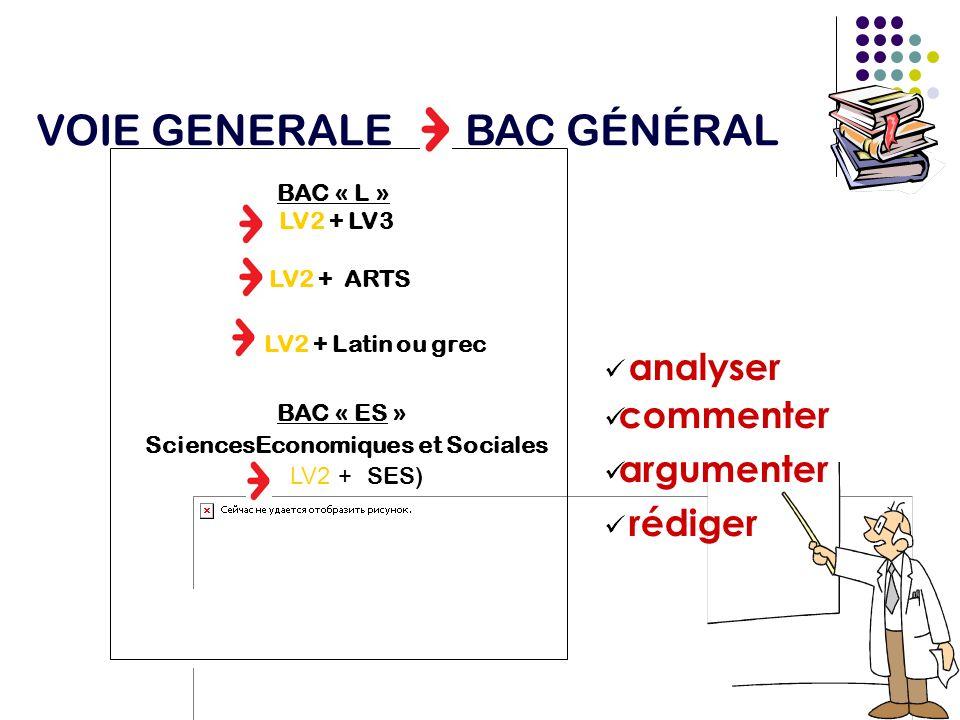 BAC « L » LV2 + LV3 LV2 + ARTS LV2 + Latin ou grec BAC « ES » SciencesEconomiques et Sociales LV2 + ( SES) VOIE GENERALE BAC GÉNÉRAL analyser commente