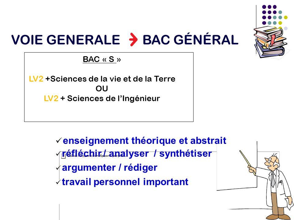 BAC « S » LV2 +Sciences de la vie et de la Terre OU LV2 + Sciences de lIngénieur VOIE GENERALE BAC GÉNÉRAL enseignement théorique et abstrait réfléchi