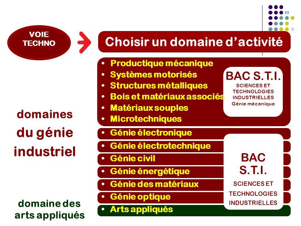 domaines du génie industriel domaine des arts appliqués BAC S.T.I. SCIENCES ET TECHNOLOGIES INDUSTRIELLES Génie mécanique Productique mécanique Systèm