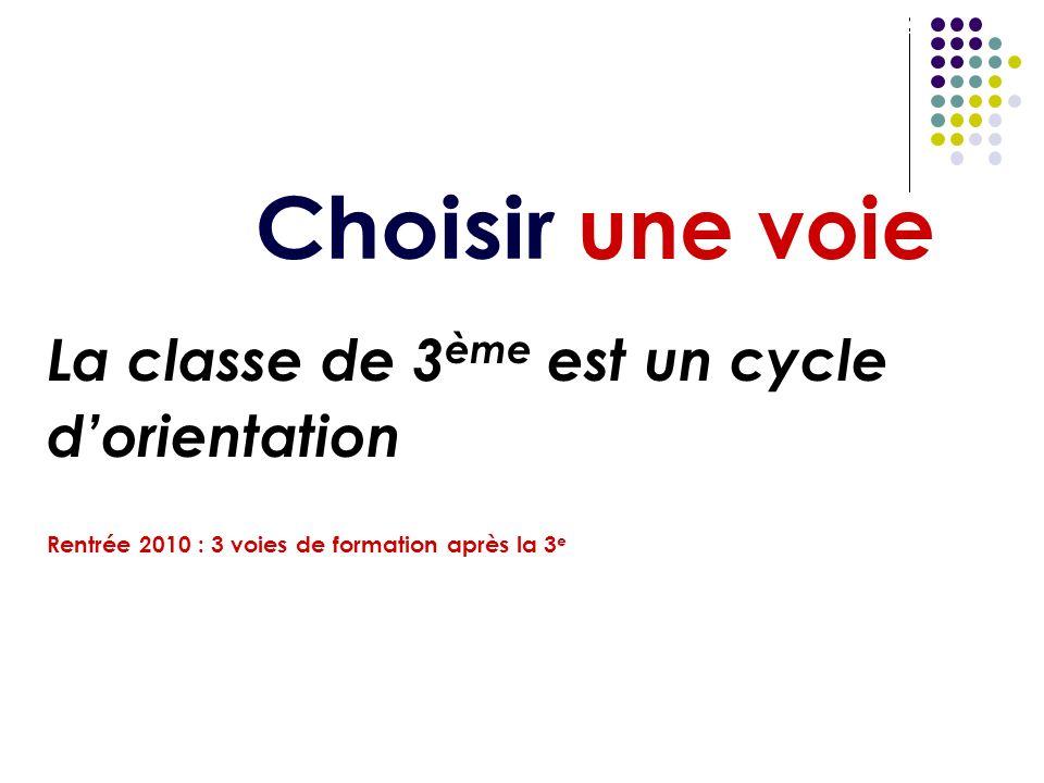 La classe de 3 ème est un cycle dorientation Rentrée 2010 : 3 voies de formation après la 3 e e