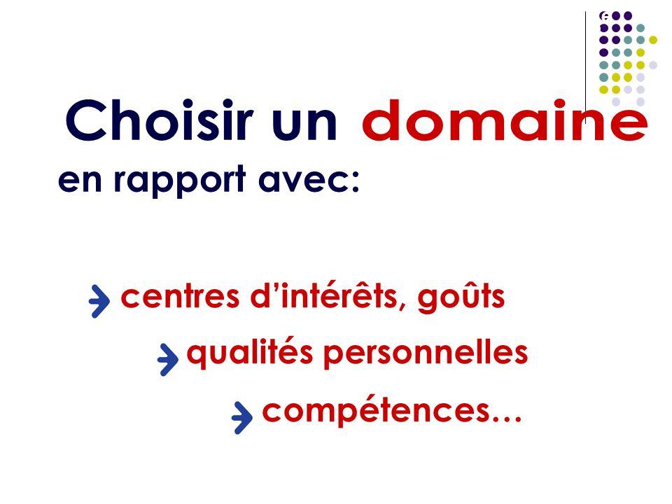 e centres dintérêts, goûts qualités personnelles compétences… centres dintérêts, goûts qualités personnelles compétences… en rapport avec: