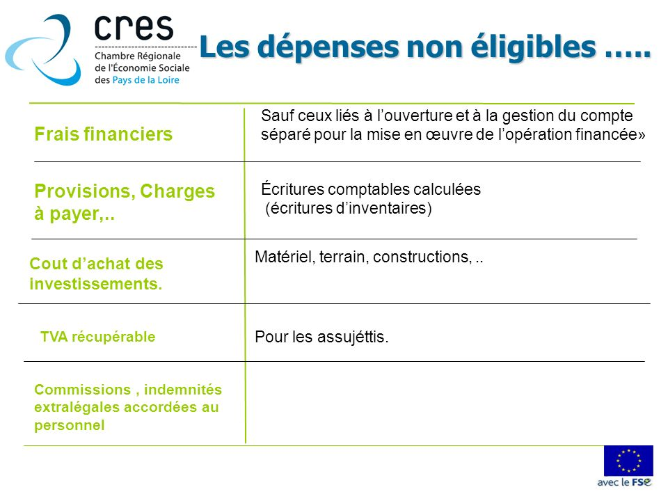Provisions, Charges à payer,..Cout dachat des investissements.