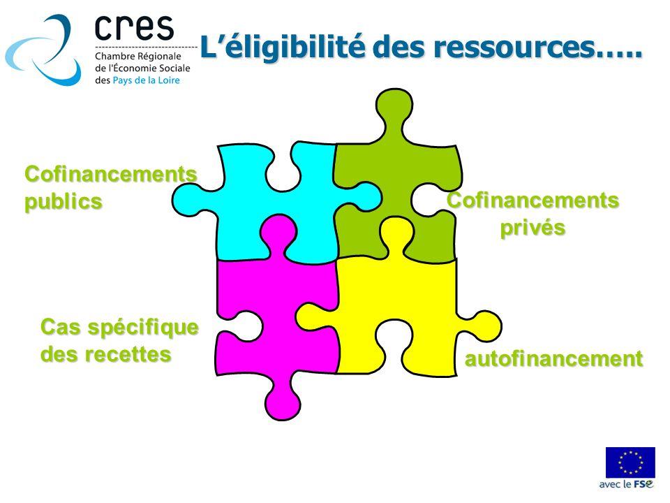 Cas spécifique des recettes Cofinancements privés Cofinancements publics Léligibilité des ressources….. autofinancement
