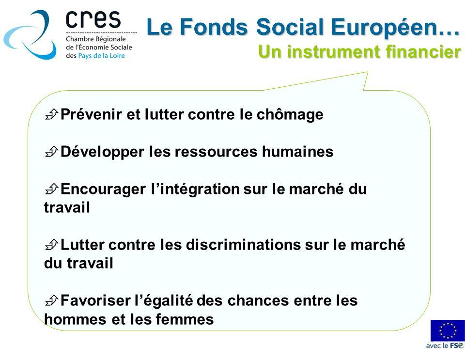 Le Fonds Social Européen… Un instrument financier Prévenir et lutter contre le chômage Développer les ressources humaines Encourager lintégration sur