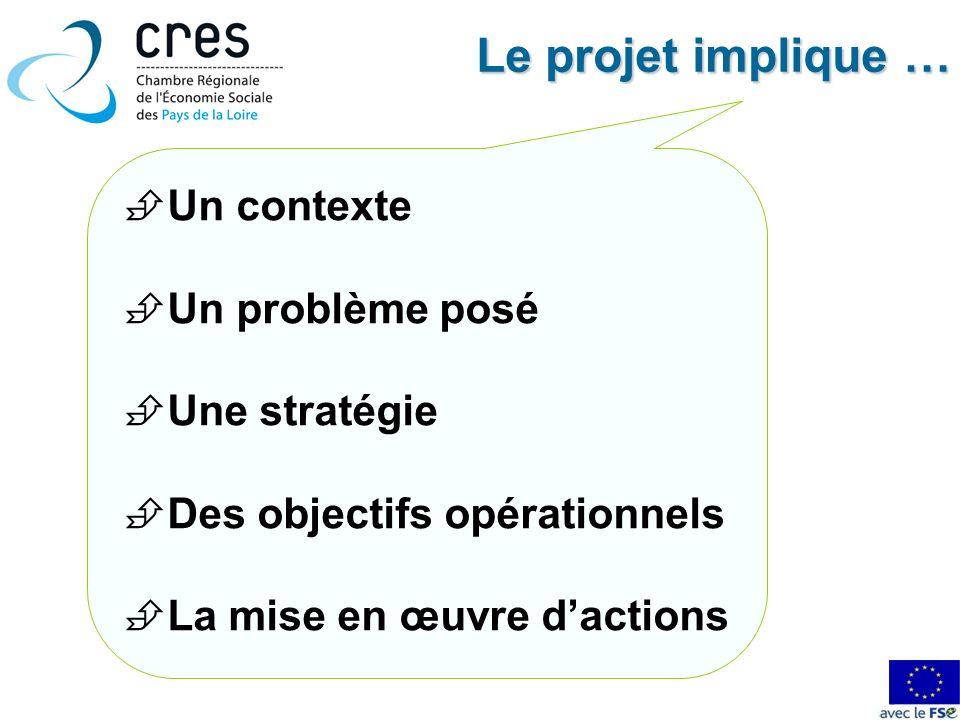 Le projet implique … Un contexte Un problème posé Une stratégie Des objectifs opérationnels La mise en œuvre dactions