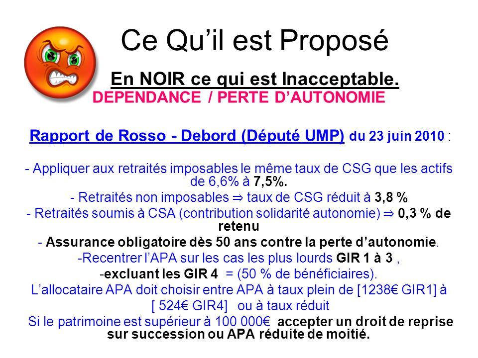Ce Quil est Proposé En NOIR ce qui est Inacceptable. DEPENDANCE / PERTE DAUTONOMIE Rapport de Rosso - Debord (Député UMP) du 23 juin 2010 : - Applique