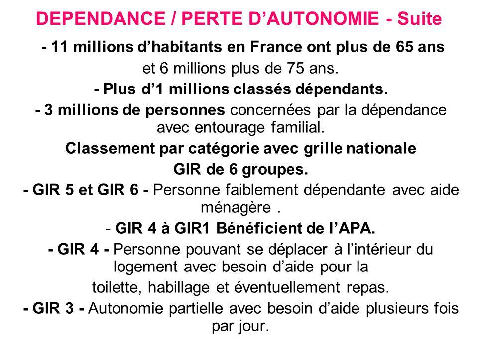 - 11 millions dhabitants en France ont plus de 65 ans et 6 millions plus de 75 ans. - Plus d1 millions classés dépendants. - 3 millions de personnes c