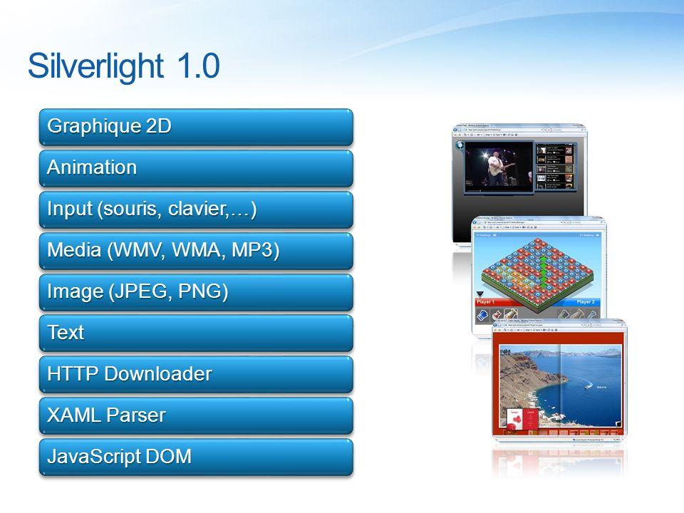 Silverlight 2 Graphique 2D Animations Input (souris, clavier, …) Media (WMV, WMA, MP3) Image (JPEG, PNG) Text HTTP Downloader XAML Parser JavaScript DOM CLR DLR Controls Layout Editing SOAP, WCF, RSS, REST XMLReader / XMLWriter LINQ DRM