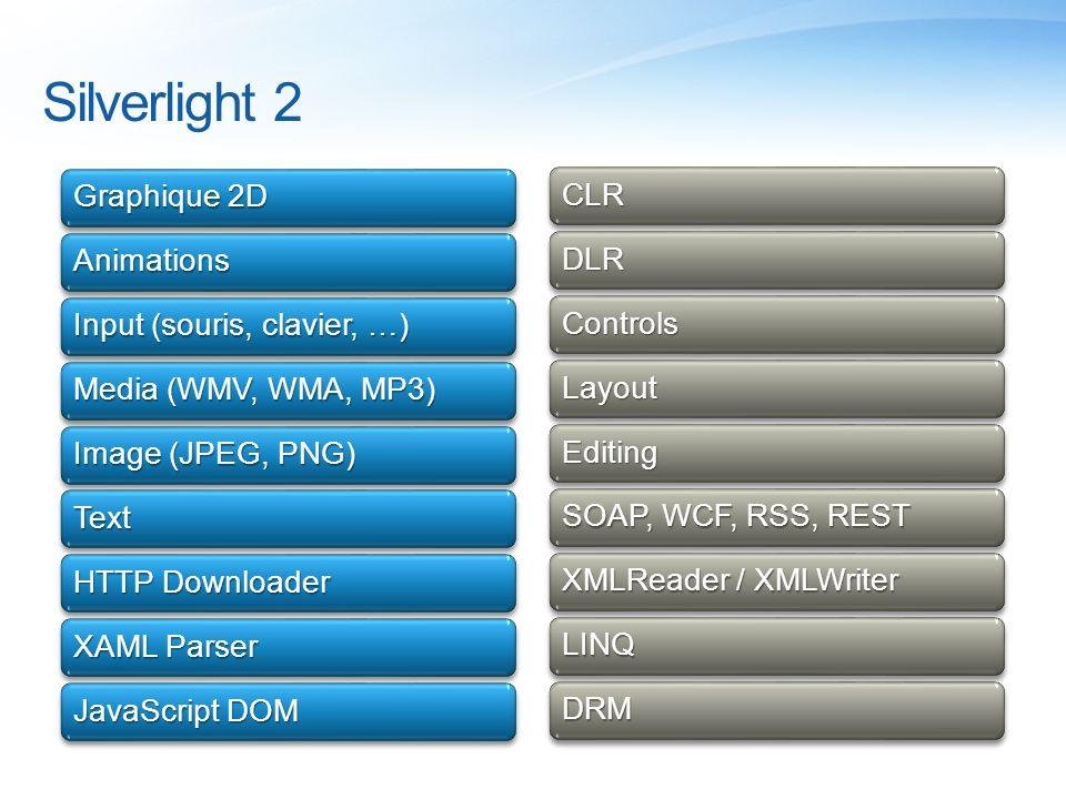 Platforme Silverlight 2.0 Silverlight est une partie de la plateforme client de Microsoft XAML +.Net = WPF / XAML +.Net + Web= Silverlight.Net CLR (tout langage c#, vb.net, etc…) JavaScript Silverlight Bridge Application Windows avec le déploiement Web