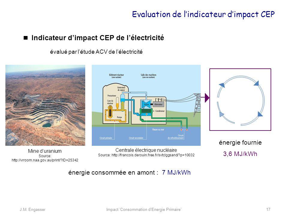 Indicateur dimpact CEP de lélectricité Evaluation de lindicateur dimpact CEP évalué par létude ACV de lélectricité énergie fournie 3,6 MJ/kWh énergie consommée en amont : 7 MJ/kWh Impact Consommation dEnergie PrimaireJ.M.