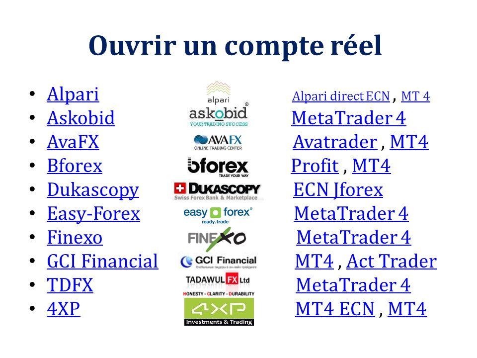 Ouvrir un compte réel Alpari Alpari direct ECN, MT 4 Alpari direct ECN MT 4 Askobid MetaTrader 4 AskobidMetaTrader 4 AvaFX Avatrader, MT4 AvaFXAvatrad