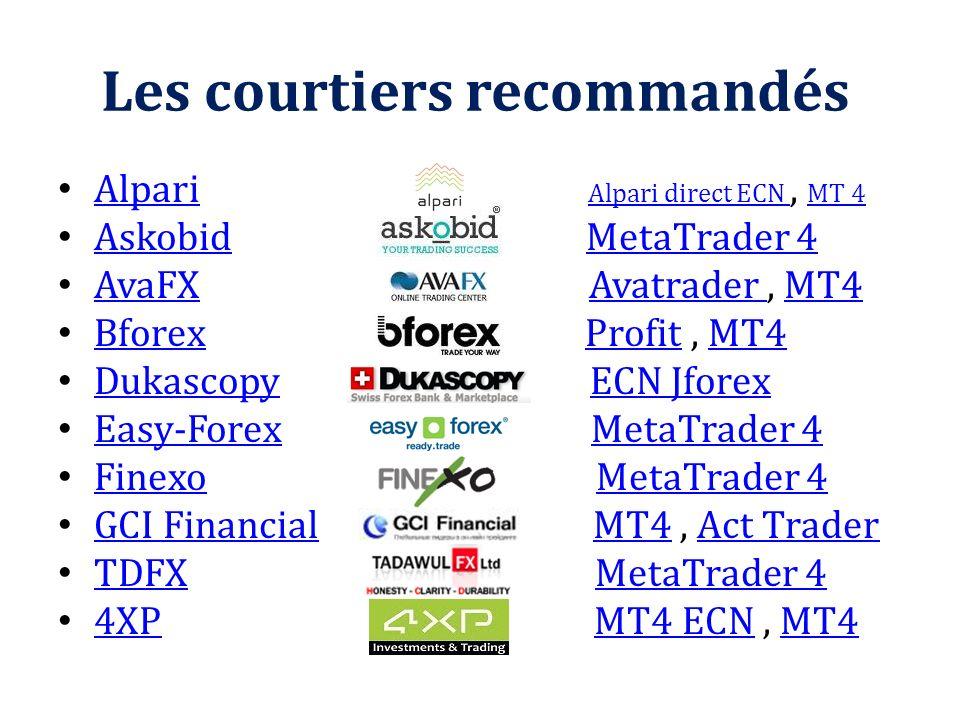 Les courtiers recommandés Alpari Alpari direct ECN, MT 4 Alpari direct ECN MT 4 Askobid MetaTrader 4 AskobidMetaTrader 4 AvaFX Avatrader, MT4 AvaFXAva