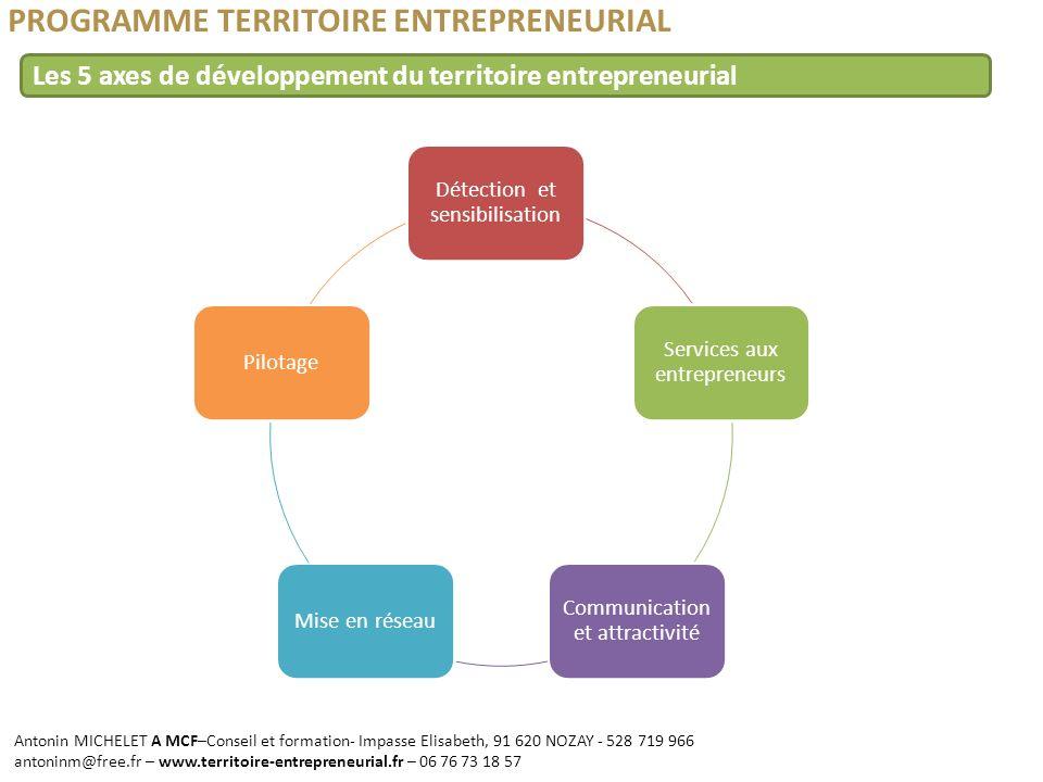 PROGRAMME TERRITOIRE ENTREPRENEURIAL Détection et sensibilisation Services aux entrepreneurs Communication et attractivité Mise en réseauPilotage Anto