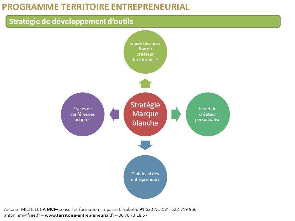 PROGRAMME TERRITOIRE ENTREPRENEURIAL Stratégie Marque blanche Guide Business Box du créateur territorialisé Livret du créateur personnalisé Club local