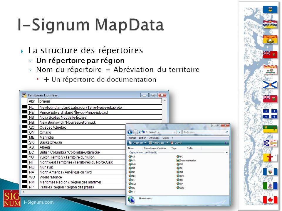 La structure des répertoires Un répertoire par région Nom du répertoire = Abréviation du territoire + Un répertoire de documentation I-Signum.com