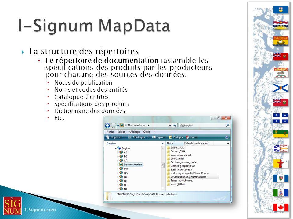La structure des répertoires Le répertoire de documentation rassemble les spécifications des produits par les producteurs pour chacune des sources des
