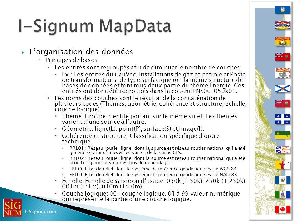 Lorganisation des données Principes de bases Les entités sont regroupés afin de diminuer le nombre de couches. Ex.: Les entités du CanVec, Installatio