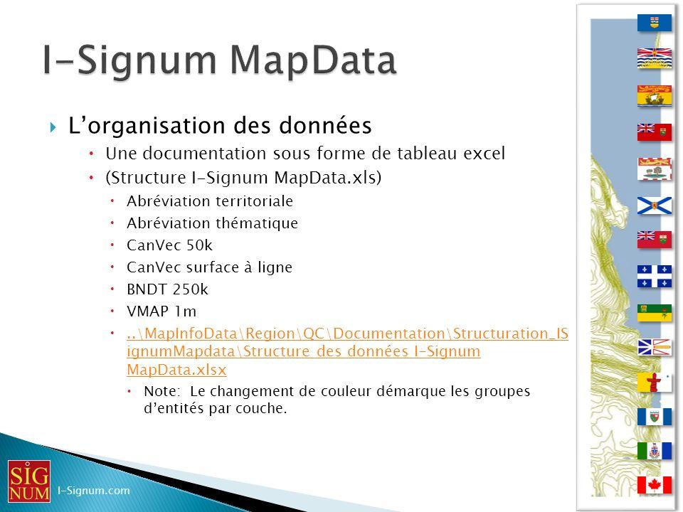 Lorganisation des données Une documentation sous forme de tableau excel (Structure I-Signum MapData.xls) Abréviation territoriale Abréviation thématiq