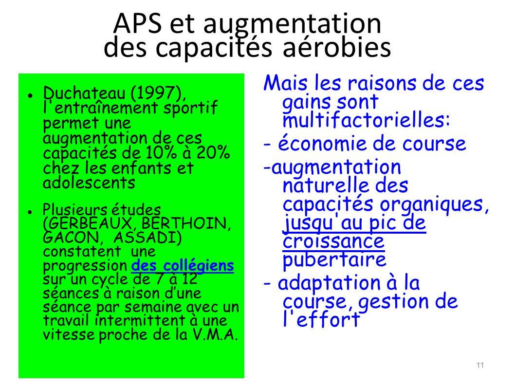 APS et augmentation des capacités aérobies Duchateau (1997), l'entraînement sportif permet une augmentation de ces capacités de 10% à 20% chez les enf