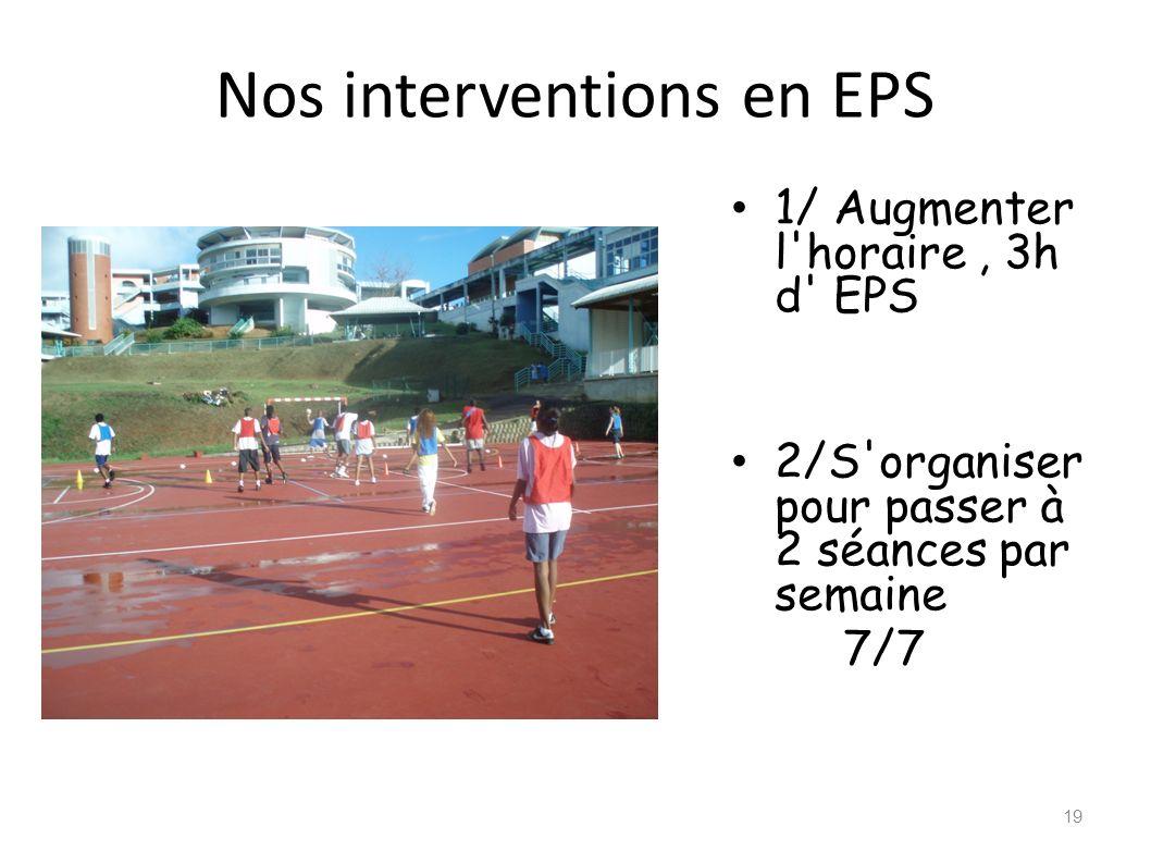 Nos interventions en EPS 1/ Augmenter l'horaire, 3h d' EPS 2/S'organiser pour passer à 2 séances par semaine 7/7 19