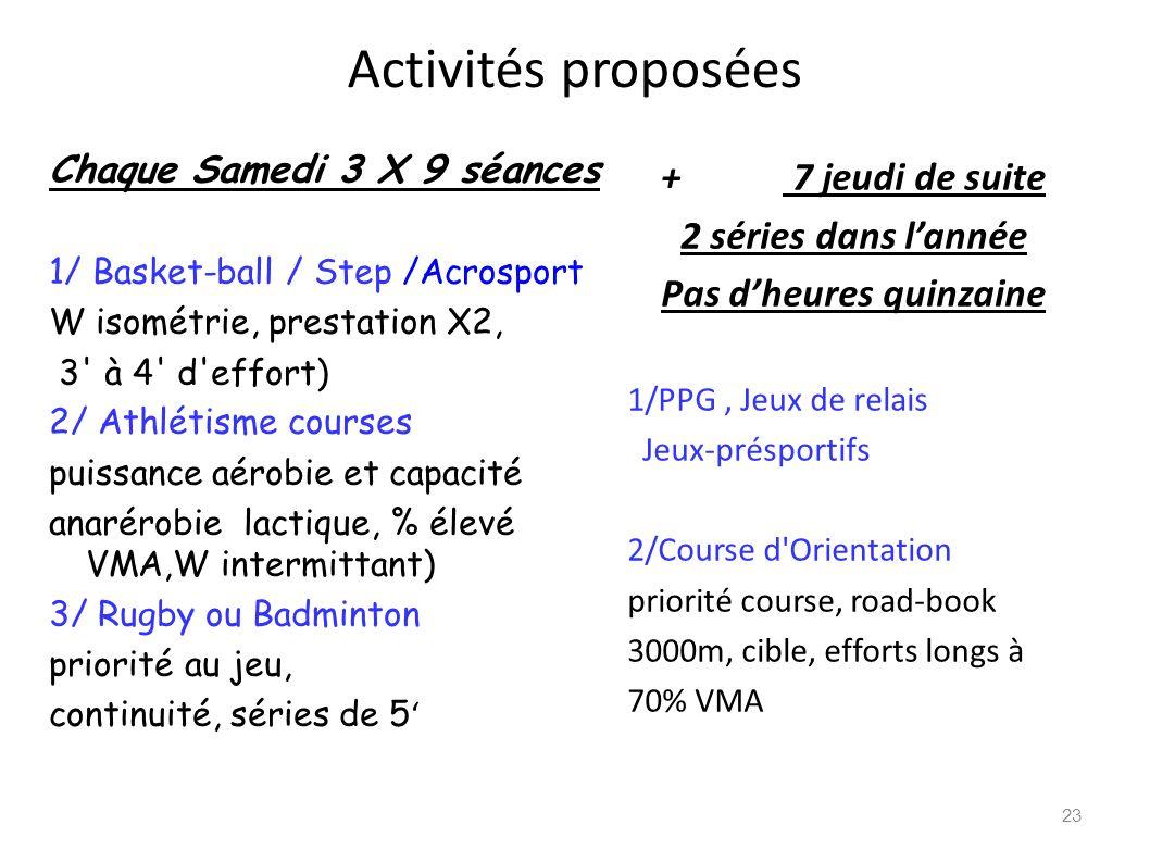 Activités proposées Chaque Samedi 3 X 9 séances 1/ Basket-ball / Step /Acrosport W isométrie, prestation X2, 3' à 4' d'effort) 2/ Athlétisme courses p