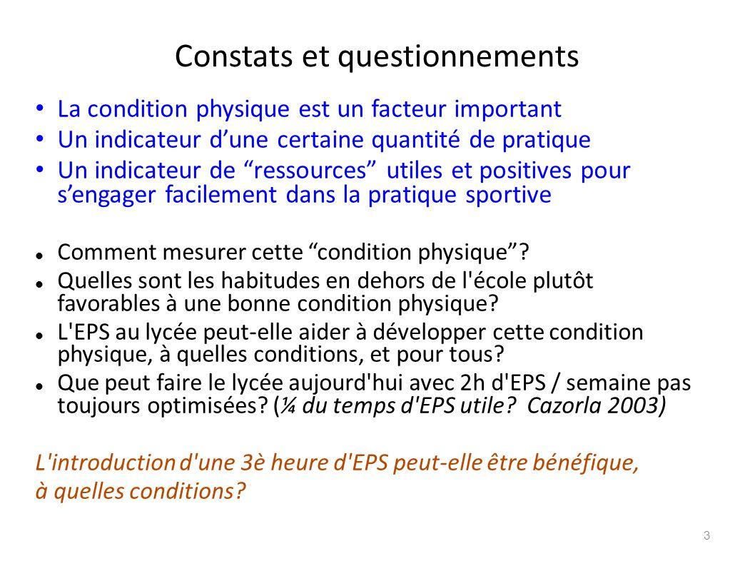 Constats et questionnements La condition physique est un facteur important Un indicateur dune certaine quantité de pratique Un indicateur de ressource