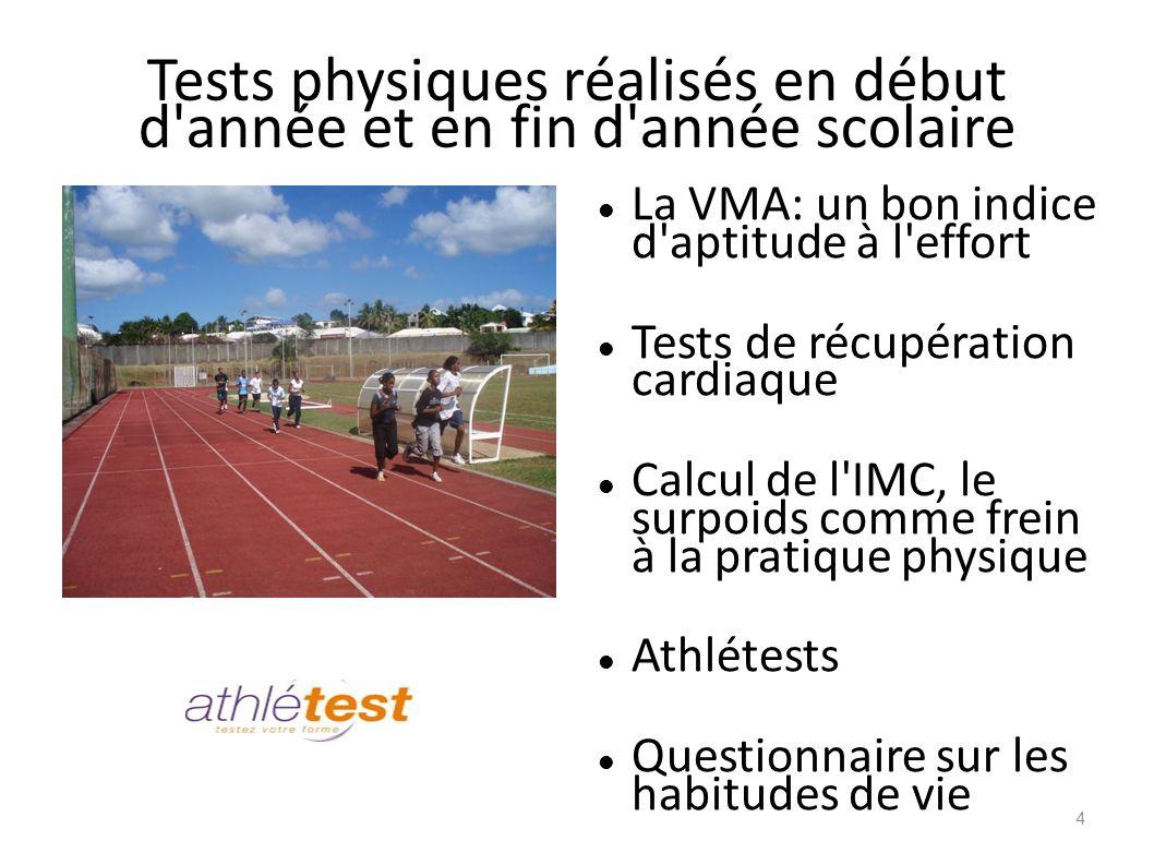 Tests physiques réalisés en début d'année et en fin d'année scolaire La VMA: un bon indice d'aptitude à l'effort Tests de récupération cardiaque Calcu