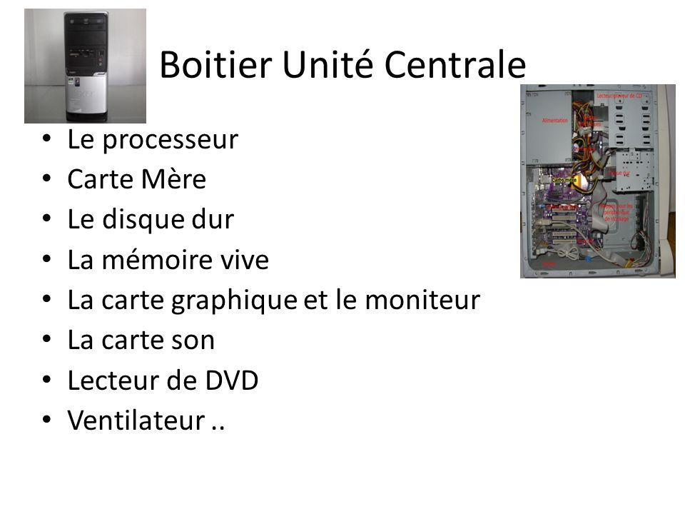 Boitier Unité Centrale Le processeur Carte Mère Le disque dur La mémoire vive La carte graphique et le moniteur La carte son Lecteur de DVD Ventilateur..