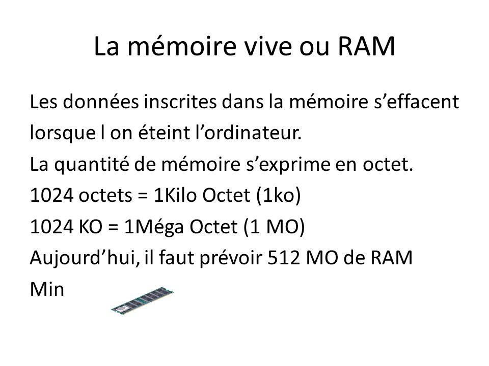 La mémoire vive ou RAM Les données inscrites dans la mémoire seffacent lorsque l on éteint lordinateur.