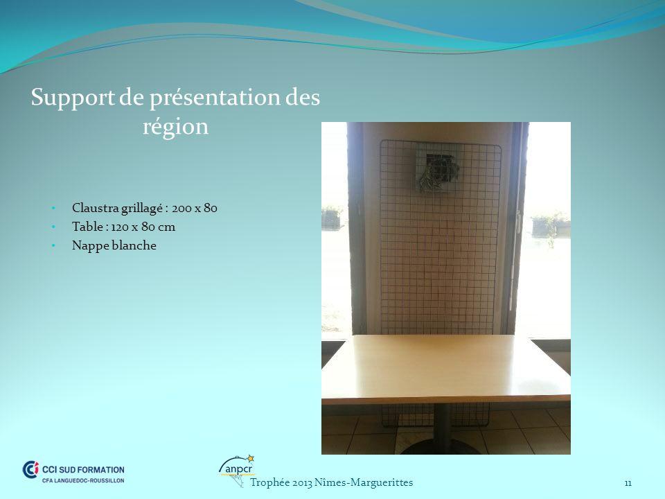 Claustra grillagé : 200 x 80 Table : 120 x 80 cm Nappe blanche 11Trophée 2013 Nîmes-Marguerittes Support de présentation des région