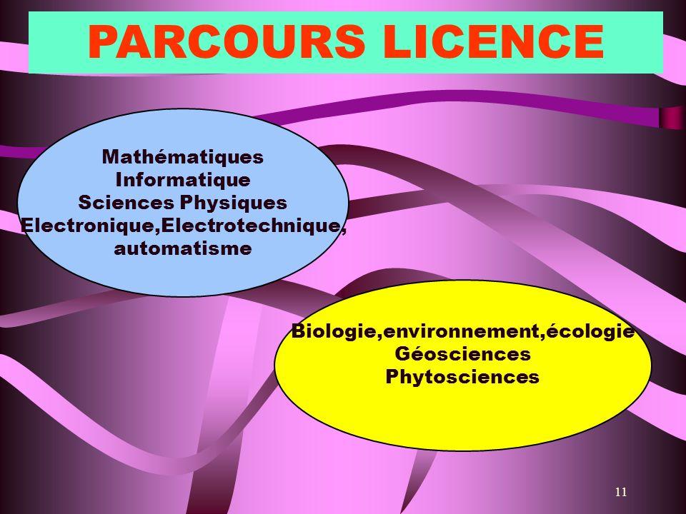11 PARCOURS LICENCE Mathématiques Informatique Sciences Physiques Electronique,Electrotechnique, automatisme Biologie,environnement,écologie Géoscienc