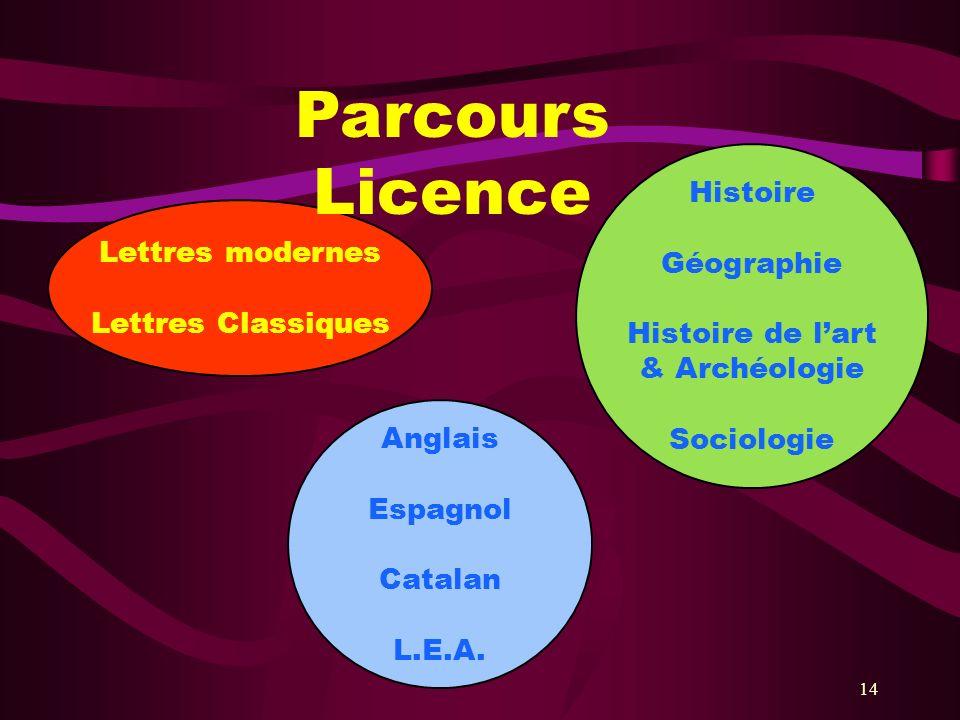 14 Lettres modernes Lettres Classiques Parcours Licence Histoire Géographie Histoire de lart & Archéologie Sociologie Anglais Espagnol Catalan L.E.A.