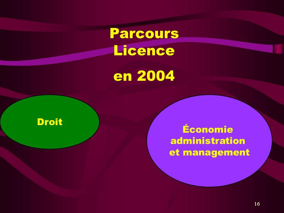 16 Parcours Licence en 2004 Droit Économie administration et management