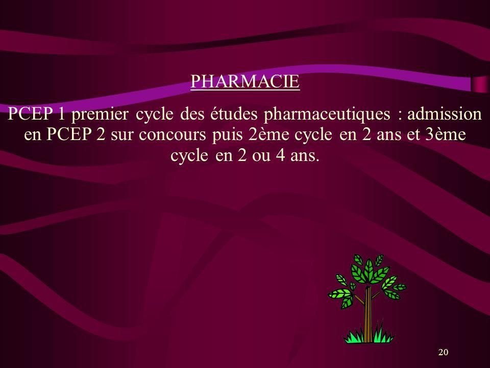 20 PHARMACIE PCEP 1 premier cycle des études pharmaceutiques : admission en PCEP 2 sur concours puis 2ème cycle en 2 ans et 3ème cycle en 2 ou 4 ans.