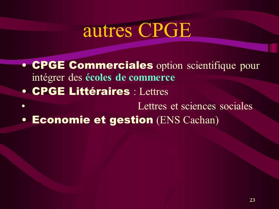 23 autres CPGE CPGE Commerciales option scientifique pour intégrer des écoles de commerce CPGE Littéraires : Lettres Lettres et sciences sociales Econ