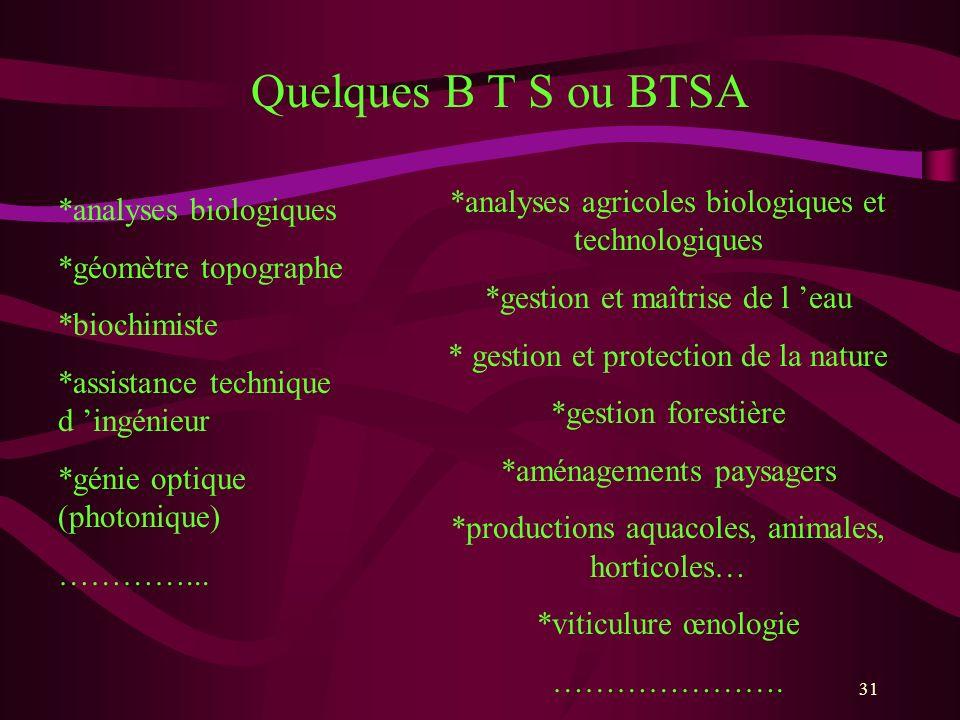 31 Quelques B T S ou BTSA *analyses biologiques *géomètre topographe *biochimiste *assistance technique d ingénieur *génie optique (photonique) …………..