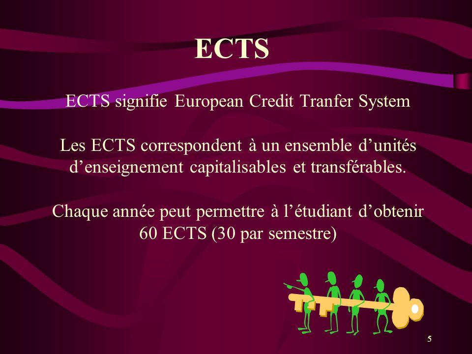 5 ECTS ECTS signifie European Credit Tranfer System Les ECTS correspondent à un ensemble dunités denseignement capitalisables et transférables. Chaque