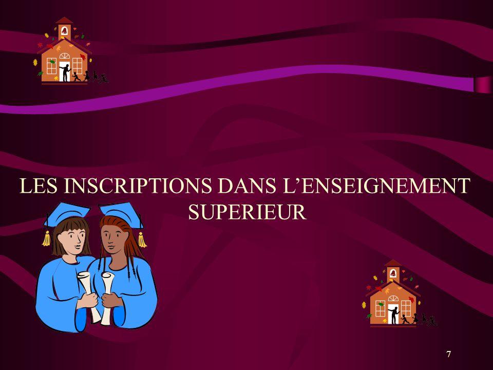 7 LES INSCRIPTIONS DANS LENSEIGNEMENT SUPERIEUR