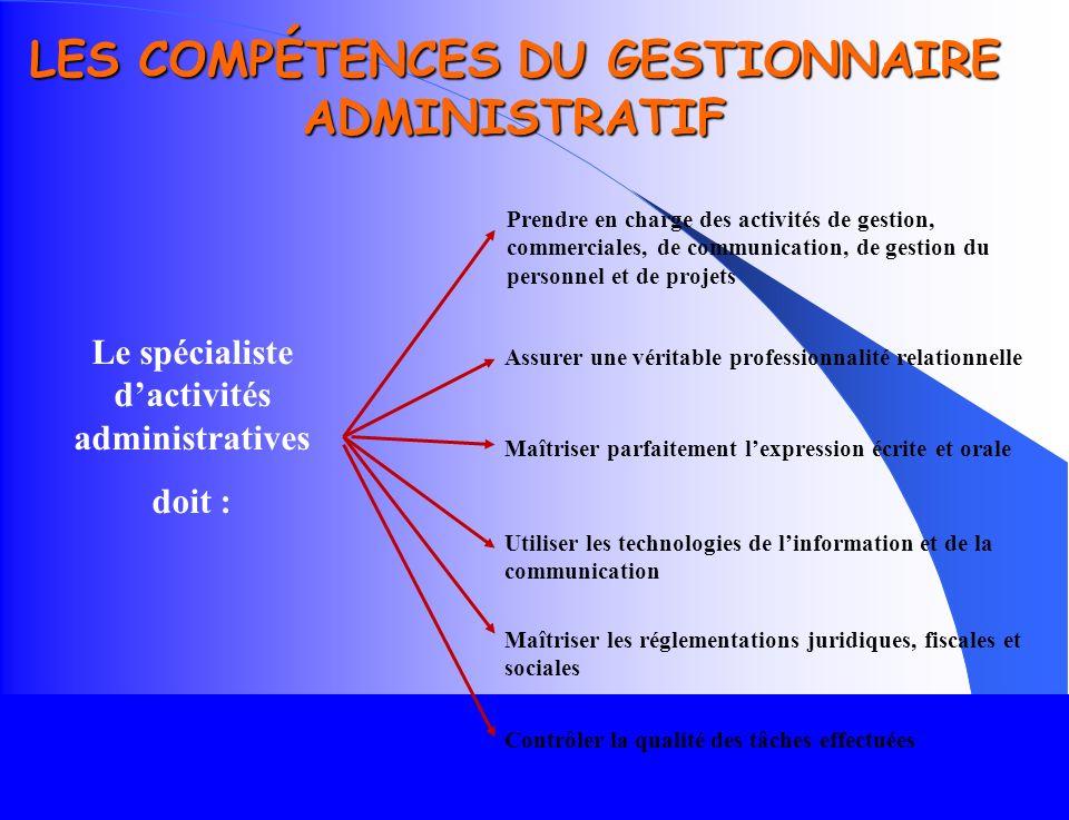 LES ACTIVITÉS DU GESTIONNAIRE ADMINISTRATIF Gestion administrative des relations externes Relations avec les fournisseurs, les clients, les sous-trait