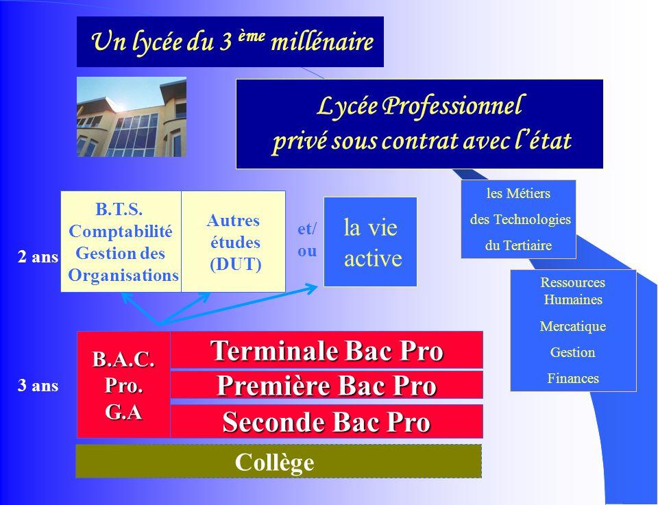 Un lycée du 3 ème millénaire Lycée Professionnel privé sous contrat avec létat B.T.S.