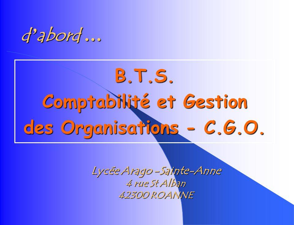 B.T.S Management des Unités Commerciales Contrat de Professionnalisation selon accords de branches Contrat dapprentissage POUR les M.U.C B.T.S Négocia
