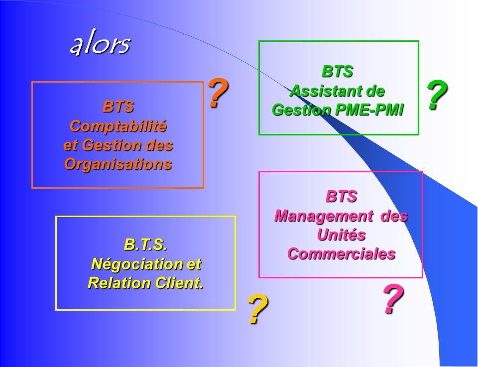 collaborateur dentreprise - polyvalence des fonctions : administratives, comptables et commerciales - maîtrise de linformatique conseiller dorganisati