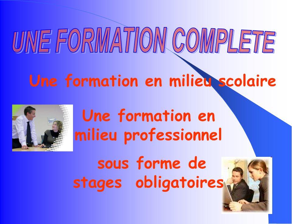 Une formation en milieu scolaire Une formation en milieu professionnel sous forme de stages obligatoires