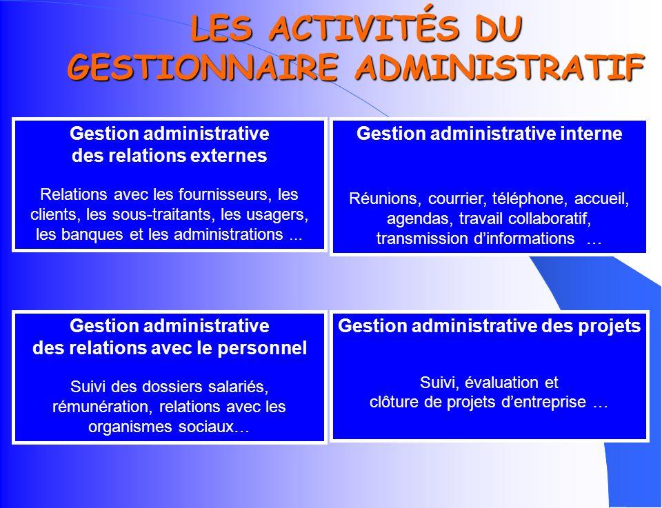 Employé administratif Secrétaire administratif Assistant administratif Technicien des services administratifs Adjoint administratif Assistant de gesti