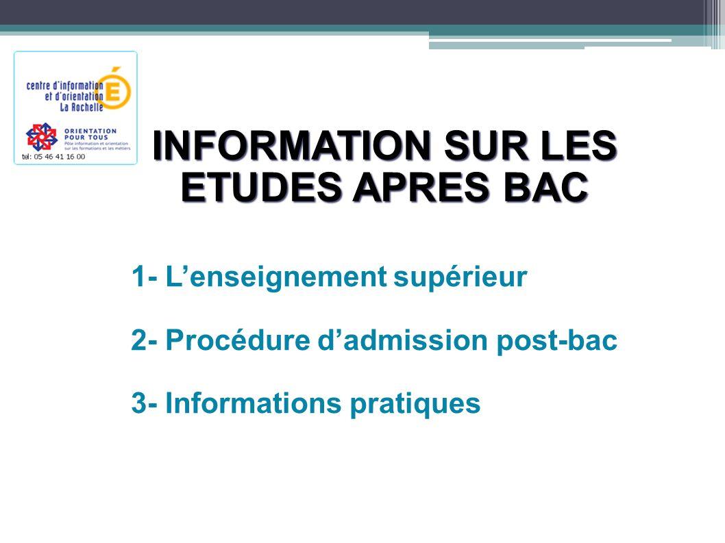 INFORMATION SUR LES ETUDES APRES BAC 1- Lenseignement supérieur 2- Procédure dadmission post-bac 3- Informations pratiques