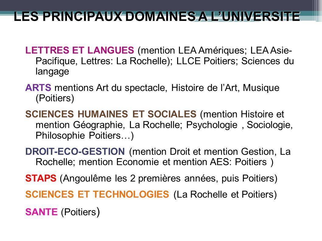 LES PRINCIPAUX DOMAINES A LUNIVERSITE LETTRES ET LANGUES (mention LEA Amériques; LEA Asie- Pacifique, Lettres: La Rochelle); LLCE Poitiers; Sciences d