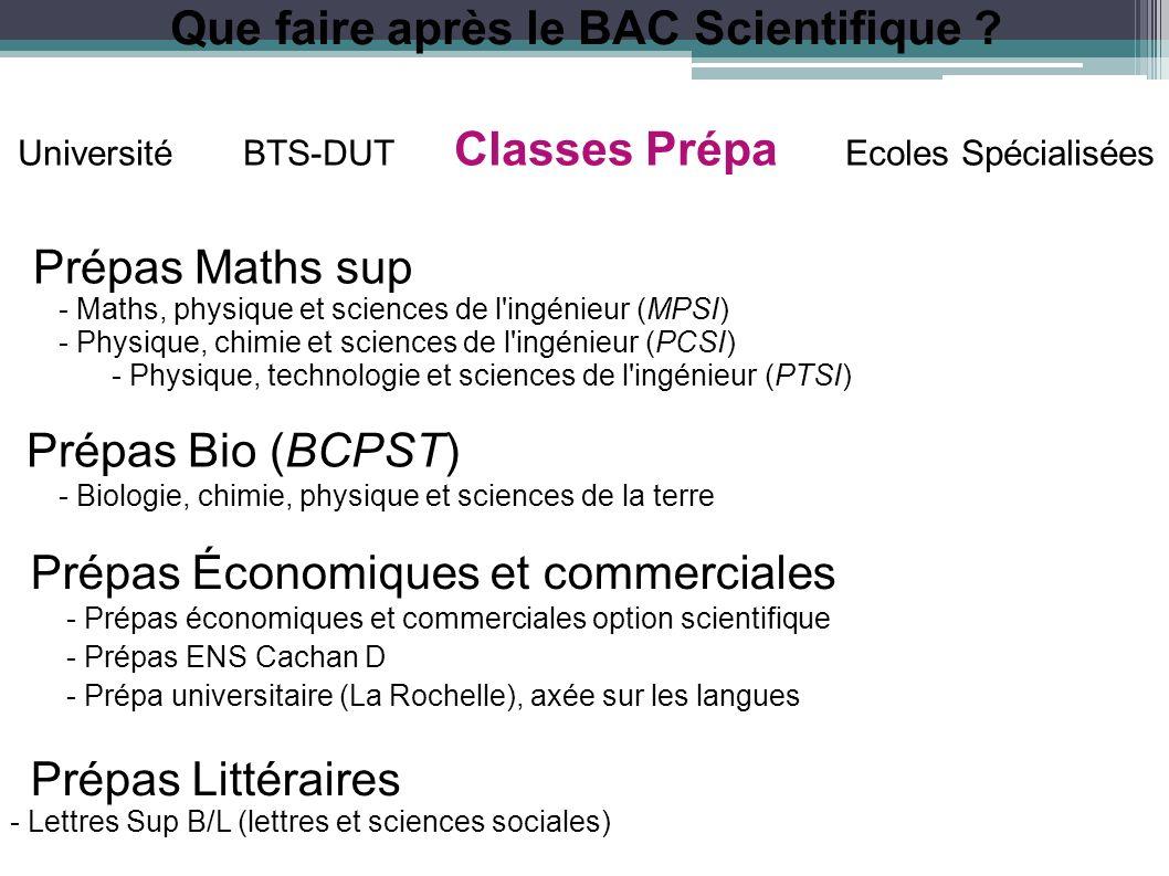 Que faire après le BAC Scientifique ? Classes Prépa Université BTS-DUT Classes Prépa Ecoles Spécialisées Prépas Maths sup - Maths, physique et science