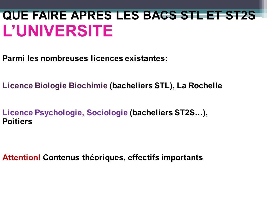 QUE FAIRE APRES LES BACS STL ET ST2S LUNIVERSITE Parmi les nombreuses licences existantes: Licence Biologie Biochimie (bacheliers STL), La Rochelle Li