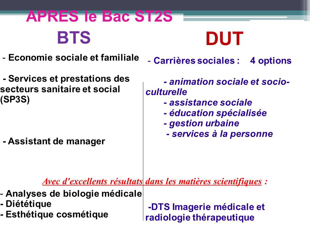 BTS - Economie sociale et familiale - Services et prestations des secteurs sanitaire et social (SP3S) - Assistant de manager - Analyses de biologie mé